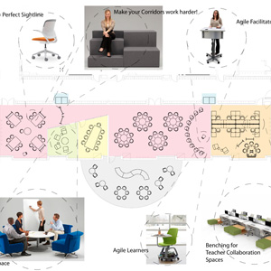 Get it Together! Fostering Collaboration with Interior Design & Furniture
